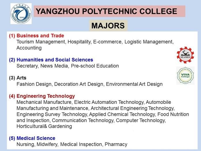 Jurusan program studi beasiswa kuliah gtatis di Yangzhou Polytechnic College china