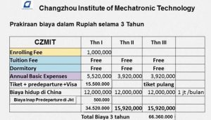 Perkiraan biaya hidup Beasiswa kuliah di Changzhou Institute of Mechatronic Technology China tahun 2018