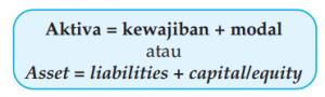 Pasiva terdiri atas modal dan kewajiban. Modal (capital) merupakan hak dari pemilik perusahaan. Kewajiban (liabilities) merupakan hak dari pihak kreditur/pihak luar yang mempunyai tagihan kepada perusahaan.