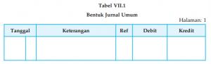 Mencatat Transaksi/Dokumen ke Dalam Jurnal Umum