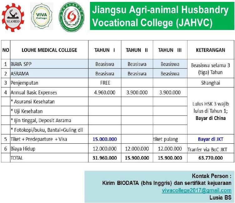 Perkiraan biaya hidup Beasiswa kuliah di Jiangsu Agri animal Husbandry Vocational College JAHVC China tahun 2018