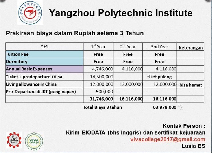 Perkiraan biaya hidup Beasiswa kuliah di yangzhou polytechnic institute china