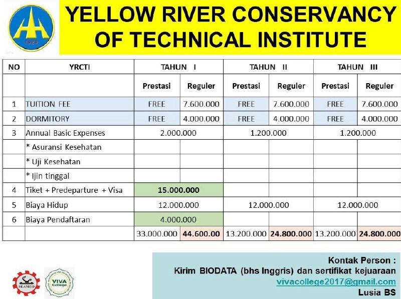 Perkiraan biaya hidup Beasiswa kuliah di yellow river conservancy of technical institute