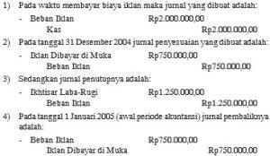 Penerimaan Pendapatan