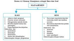 eko gambar bab 4 skema 4 1