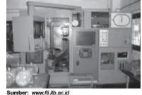 Pilihan proyek investasi pada mesin industri.