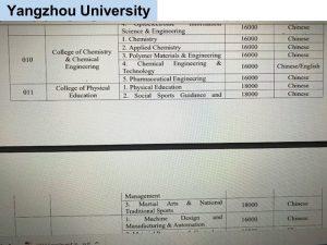 jurusan program studi Beasiswa Kuliah di Yangzhou University China Jenjang D3 3