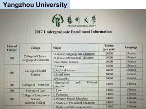 jurusan program studi Beasiswa Kuliah di Yangzhou University China Jenjang D3