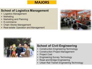 program studi Beasiswa Kuliah di Shaanxi Polytechnic Institute SXPI China Jenjang D3 4