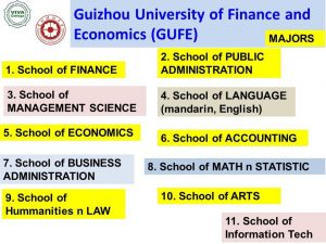 program studi beasiswa Kuliah S1 di Guizhou University of Finance and Economics GUFE