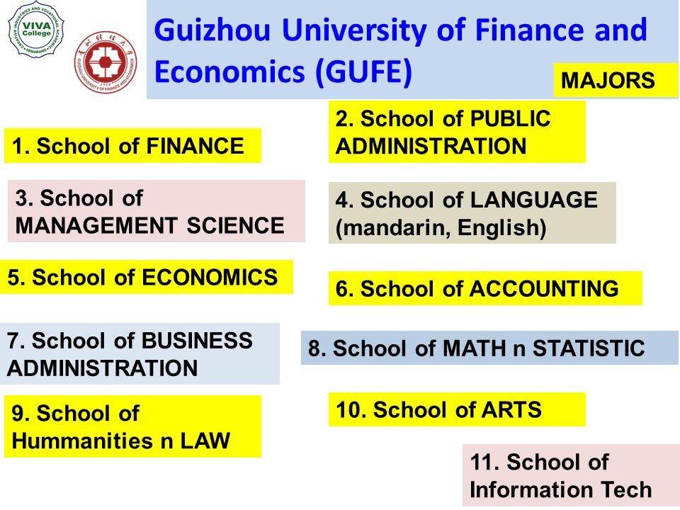 program studi beasiswa Kuliah S1 di Guizhou University of Finance and Economics GUFE