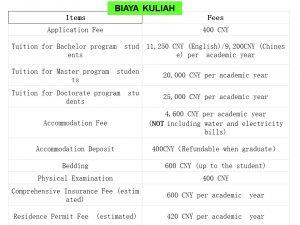 biaya kuliah tanpa beasiswa s1 JIANGSU UNIVERSiTY OF SCIENCE AND TECHNOLOGY JUST