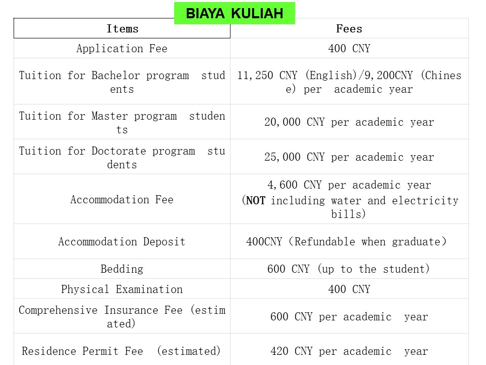biaya kuliah tanpa beasiswa s1 JIANGSU UNIVERSiTY OF SCIENCE AND TECHNOLOGY JUST