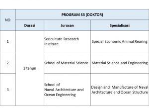 jurusan s2 beasiswa JIANGSU UNIVERSiTY OF SCIENCE AND TECHNOLOGY JUST 2